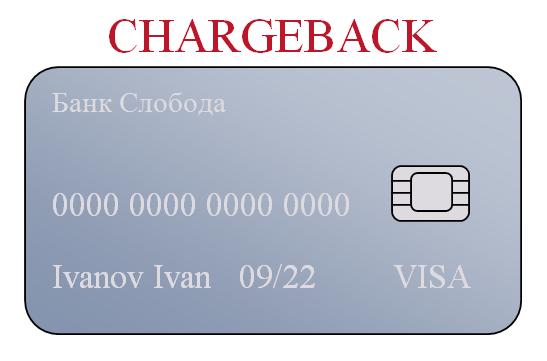 Visa спорные транзакции