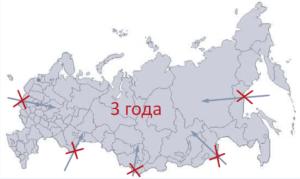 Отмена запрета на въезд на территорию РФ в связи с превышением срока пребывания