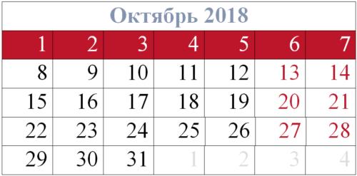 Обзор от 08.10.2018