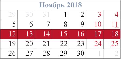 Обзор от 19.11.2018