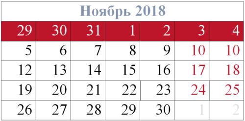 Обзор от 06.11.2018