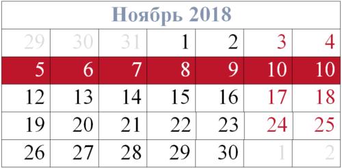 Обзор от 12.11.2018