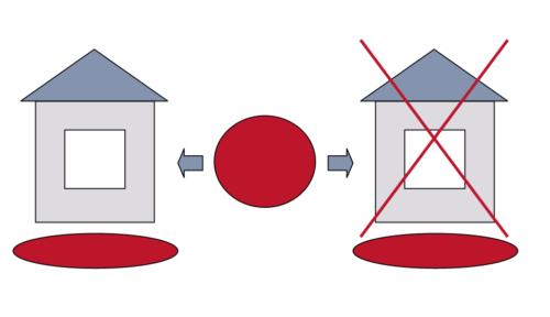 Принцип единства судьбы земельного участка и объекта недвижимости на нём